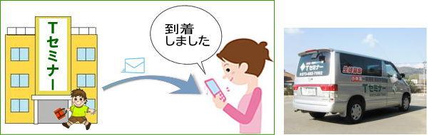 安心・安全通塾のために Tセミナーでは セーフティメール導入